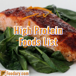 Acid-Alkaline High Protein Foods