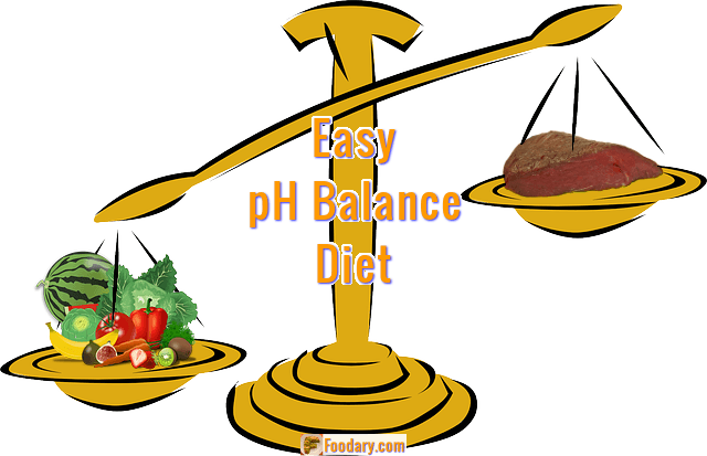 Easy pH Balance Diet Scales image