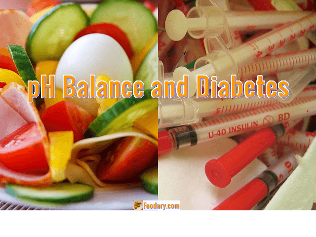 pH Balance and Diabetes photo